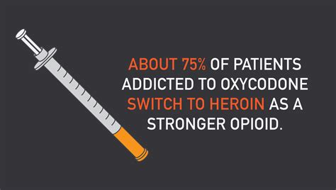 Oxycodone Detox Symptoms by Image Gallery Oxycodone Abuse