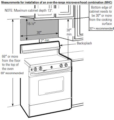 do over the range microwaves have fans best over the range microwave guide your kitchen zone