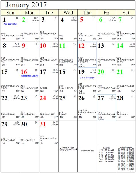 monthly astro calendars cafe astrology com
