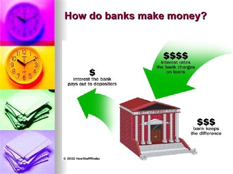 how a bank works how bank works