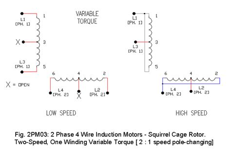 single phase induction motor wiring diagrams get free