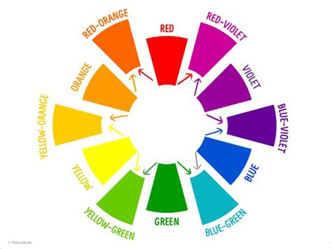 what color are the color theory for presentations how to choose the