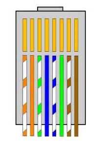 rj45 wiring diagram diagram wiring