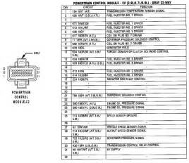 pcm wiring diagram for 2001 impala 3 8 wiring free printable wiring diagrams