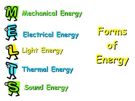 what type of energy is light forms of energy mechanical energy sound energy electrical
