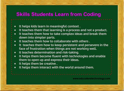 Tech Skills Mba S Should Learn by 4 Powerful Tools From To Teach Coding