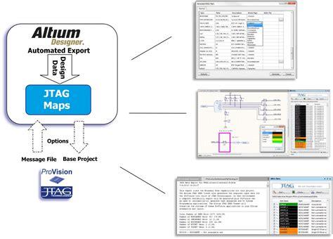 jtag design guidelines jtag maps for altium jtag technologies