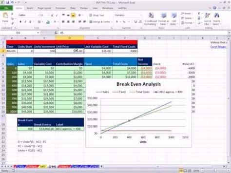 excel magic trick 744 break even analysis formulas chart plotting excel magic trick 744 break even analysis formulas chart