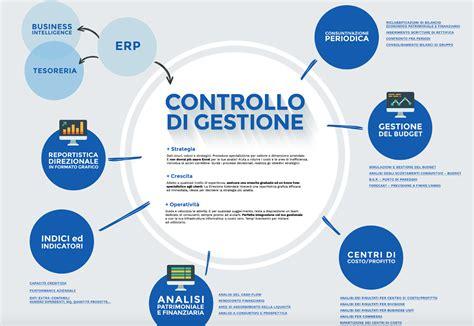 controllo di gestione selfcontrol soluzione controllo di gestione