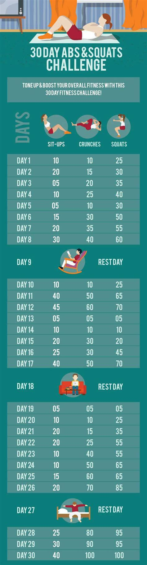 30 day ab challenge workout ideas squat ab challenge 30 day abs paleo diet menu