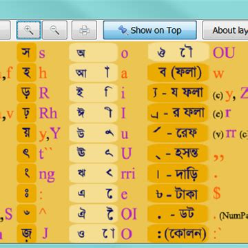 bangla keyboard layout for pc bengali alphabet world heritage encyclopedia