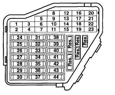 volkswagen jetta 2012 fuse diagram