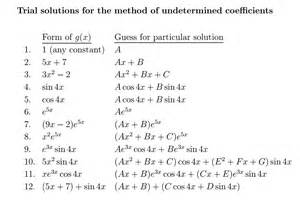 find the general solution of the following differe