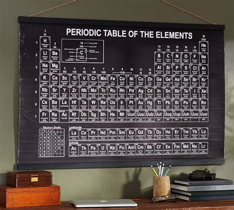 periodic table wall pottery barn