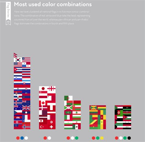 the colors quot flag stories quot that you can see well the colors layouts