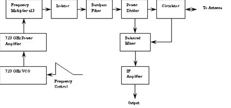 aas block diagram diagram of a spectrophotometer diagram of a