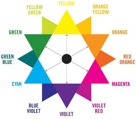 hair dye color wheel correcting hair dye with a color wheel awesome p just