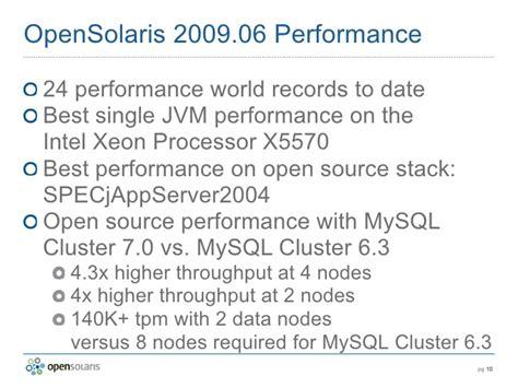 mysql date format leading zero open solaris customer presentation