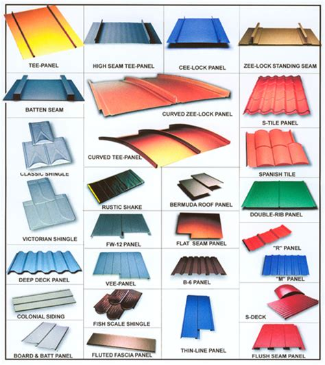 Roof Types Pictures Florida Roofing Florida Metal Roofing