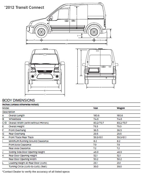 Ford Transit Interior Dimensions by Dimensions For A Ford Transit 2017 2018 Best Cars