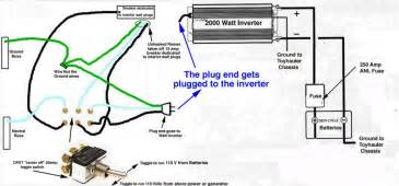 wiring diagram for rv inverter diagram free printable wiring diagrams