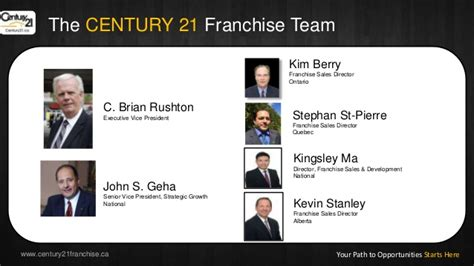 The Franchise Mba by Century 21 Canada Franchise Sales