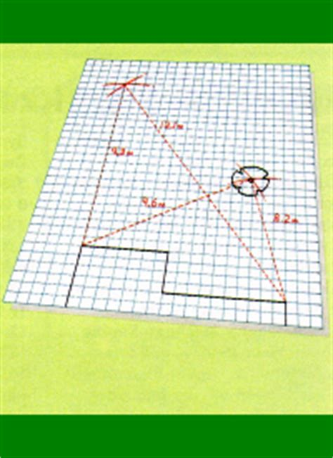garten zeichnen plan f 252 r garten zeichnen kreative ideen f 252 r