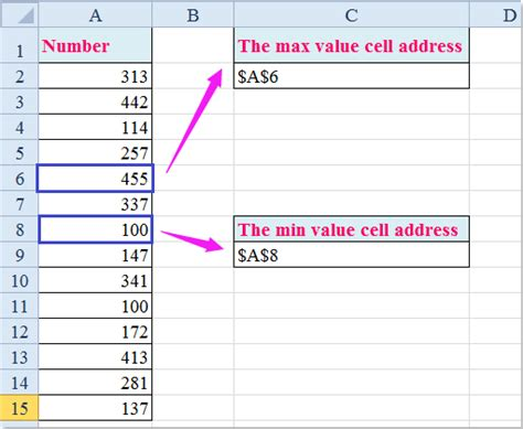 how to find address of cell with max or min value in excel