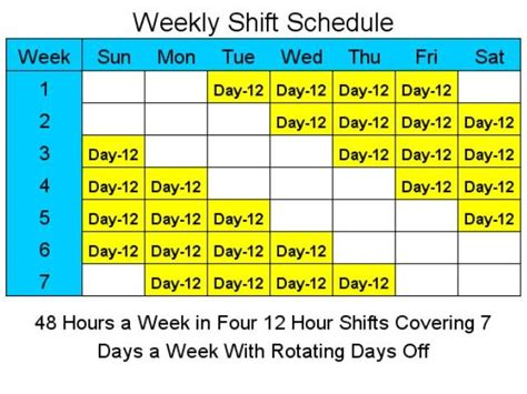 12 Hour Shift Schedule Template Excel Famous Photos 24 7 Exles Rotating Scholarschair 12 Hour Rotating Shift Schedule Template