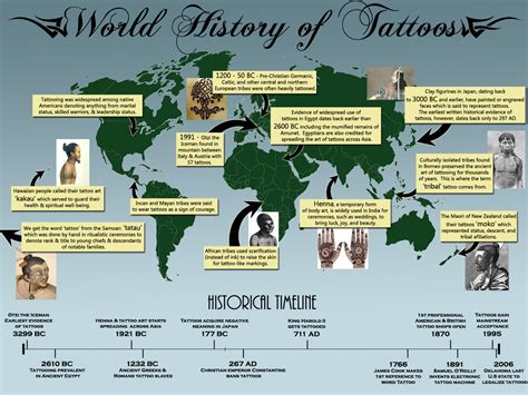 history of tattoos in america the world history of tattoos new look laser removal