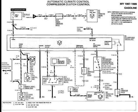 1987 560sl mercedes benz fuse box get free image about