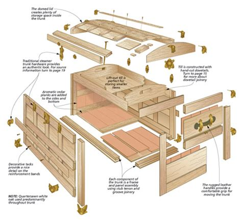 knock down shooting bench plans plans to build a wood bench