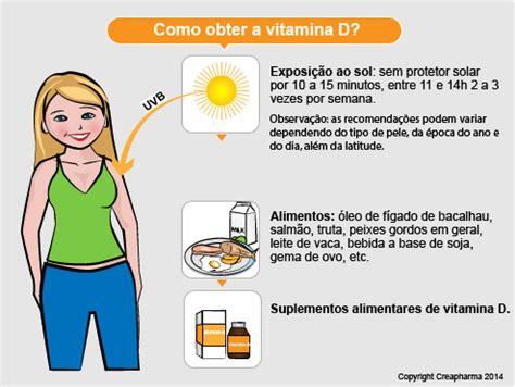 lade uva lade uvb e vitamina d by vitamina d criasaude