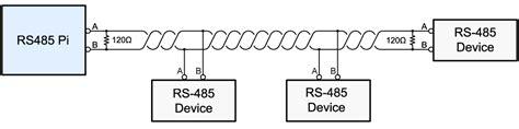 rs485 communication port rs485 pizero addon the pi hut