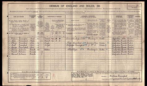 1911 Census Address Search Free Phillip Berrisford 1894 1918 Ww1 Fallen Of Fairfield Buxton Derbyshire
