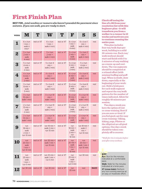 week 4 couch to 5k pinterest the world s catalog of ideas