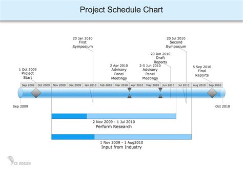 project proposal template expin franklinfire co