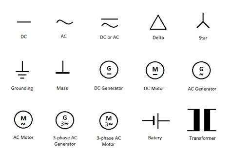 electric symbols elprocus symbols