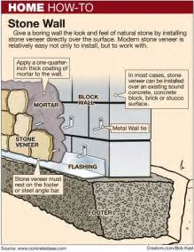 how to build a cinder block wall 17 best ideas about concrete blocks on flower