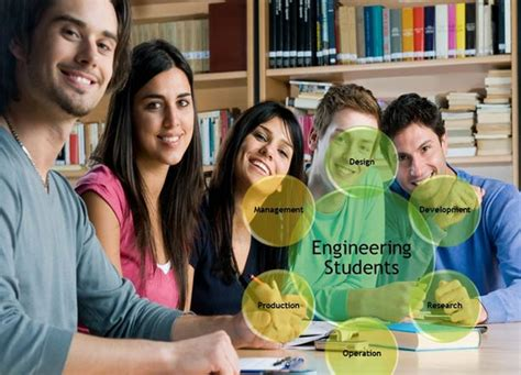 Psychometric Test For Mba Students by Psychometric Test In India Car Design Course In Pune