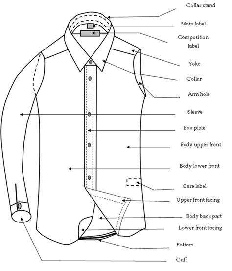 shirt pattern diagram different components of a basic shirt textile learner