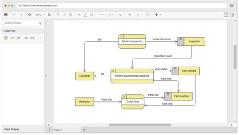 data flow diagram tool data flow diagram maker
