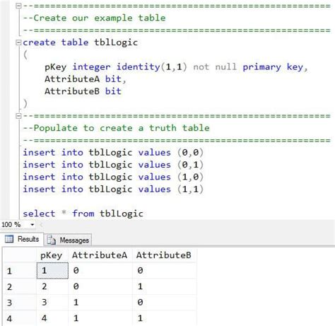 Tsql Create Table by T Sql Bitwise Operators In Sql Server