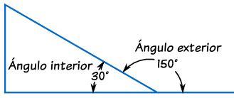 angulo interior de un poligono regular 193 ngulos interiores de pol 237 gonos