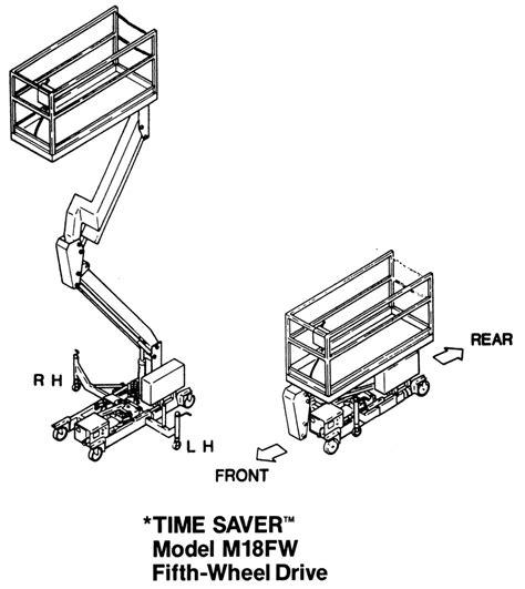 wiring diagram free strato lift stratos wiring