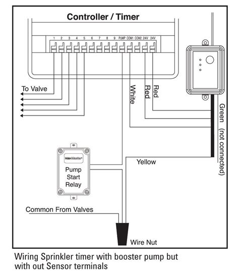 24v relay wiring diagram electrical wiring diagrams 120v to 24v surface mounted electrical wiring wiring diagram