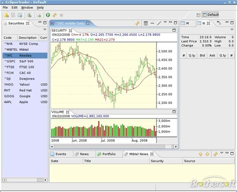 free charting software free free stock charting software free stock