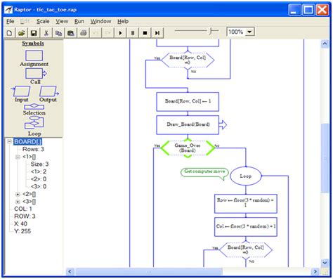 raptor flowchart raptor flowcharting programs free apps godblogs