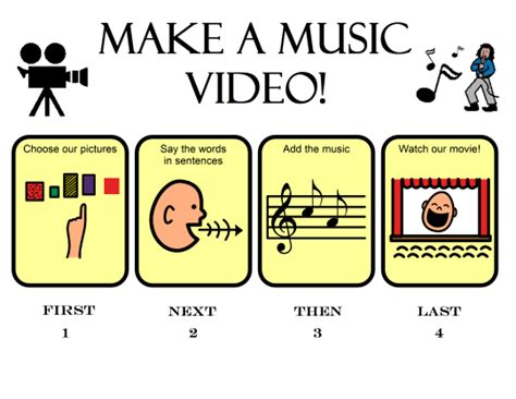 how to make a song how to make music video twistedframeproductions