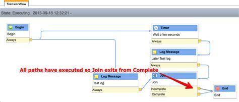 configure concurrent execution workflow informatica workflow join activity servicenow guru